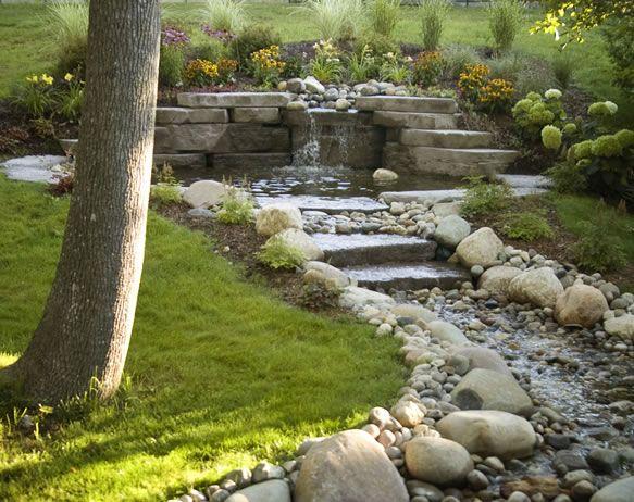 backyard ponds | backyard-waterfall-pond-creek-river