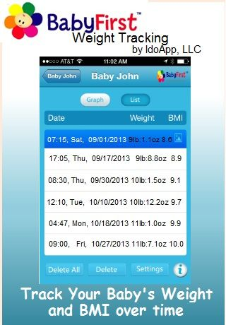 I-Do-App & Baby Weight Monitor: Have peace of mind by knowing exactly how much weight your infant is gaining.