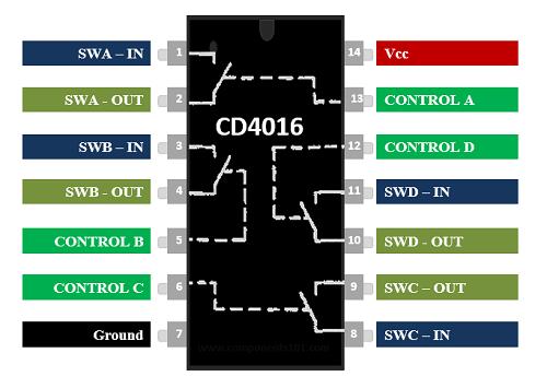 CD4016 Pinout | Pin Diagrams in 2019 | Analog signal, Quad