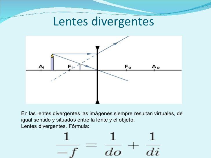 Optica geometrica lentes