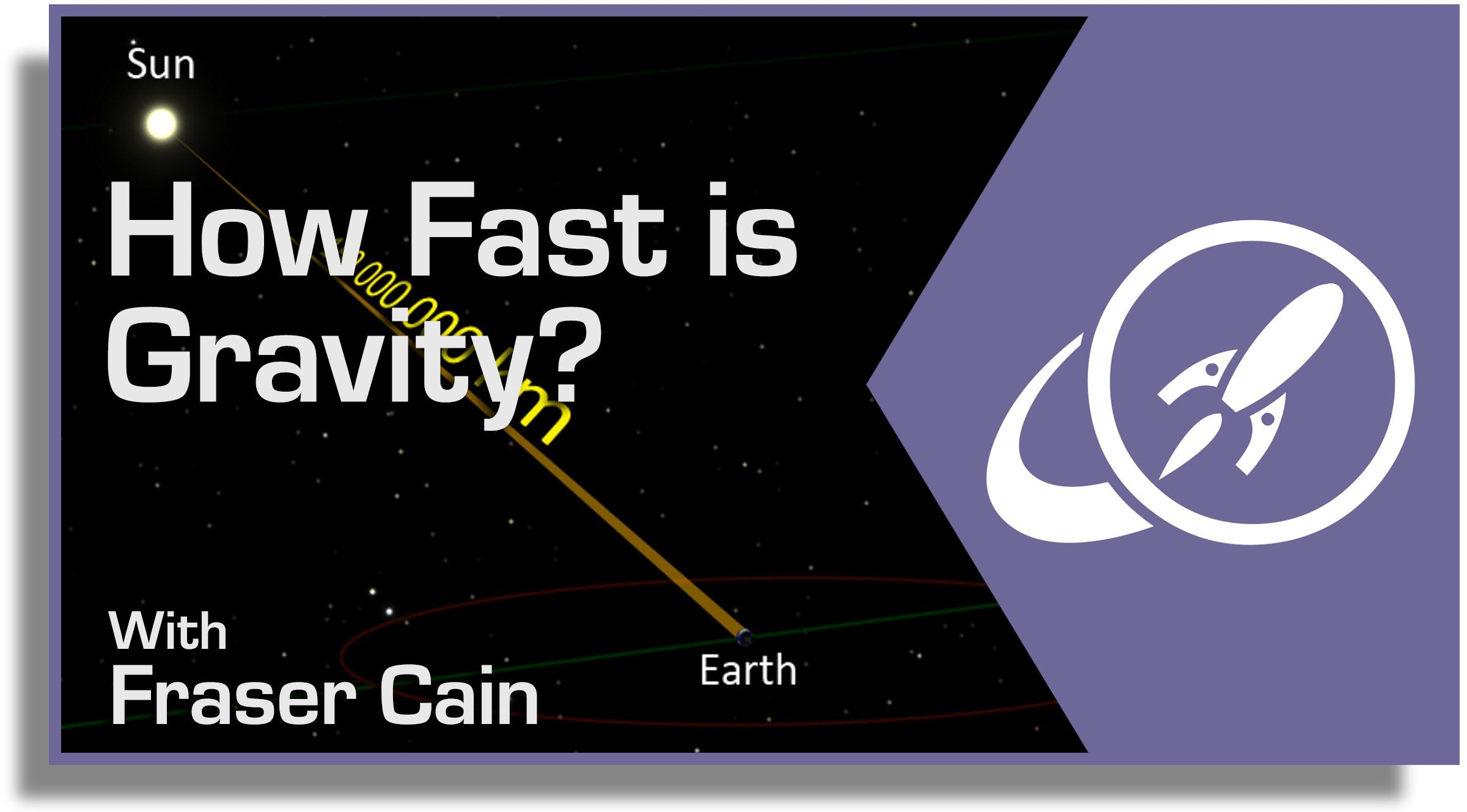 How Fast Is Gravity? Einstein's Predictions for the Speed