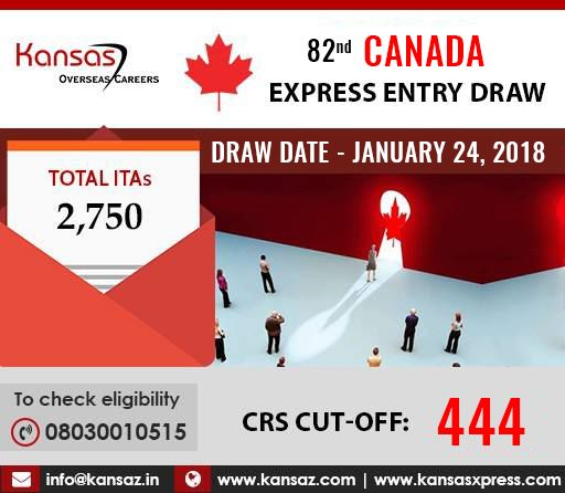 Canada express entry latest draw 2018 rounds of invitations canada express entry latest draw 2018 rounds of invitations immigration canada stopboris Gallery