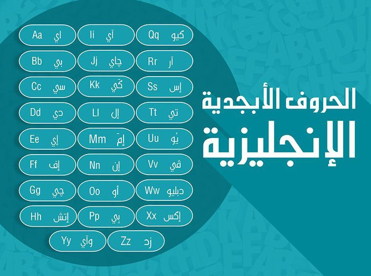 Pin By Soha Asakrh On Engl Alphabet Preschool Grammar And Vocabulary Vocabulary