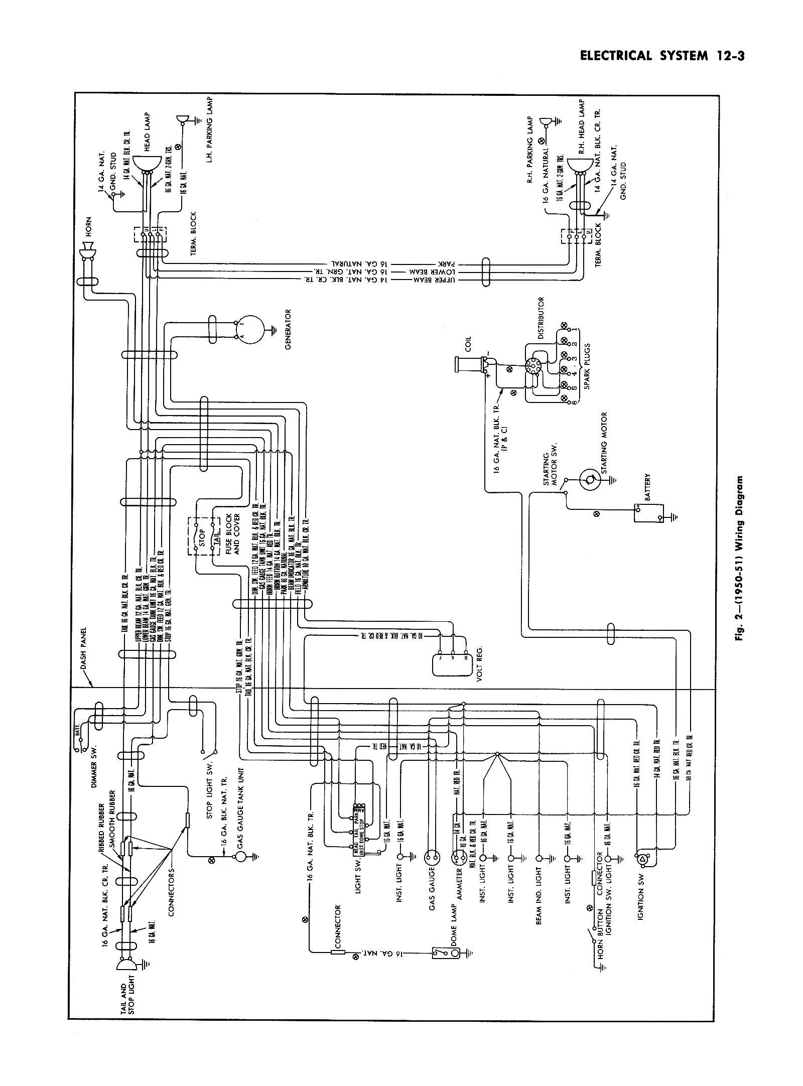 Chevy Truck Turn Signal Wiring Diagrams Wiring