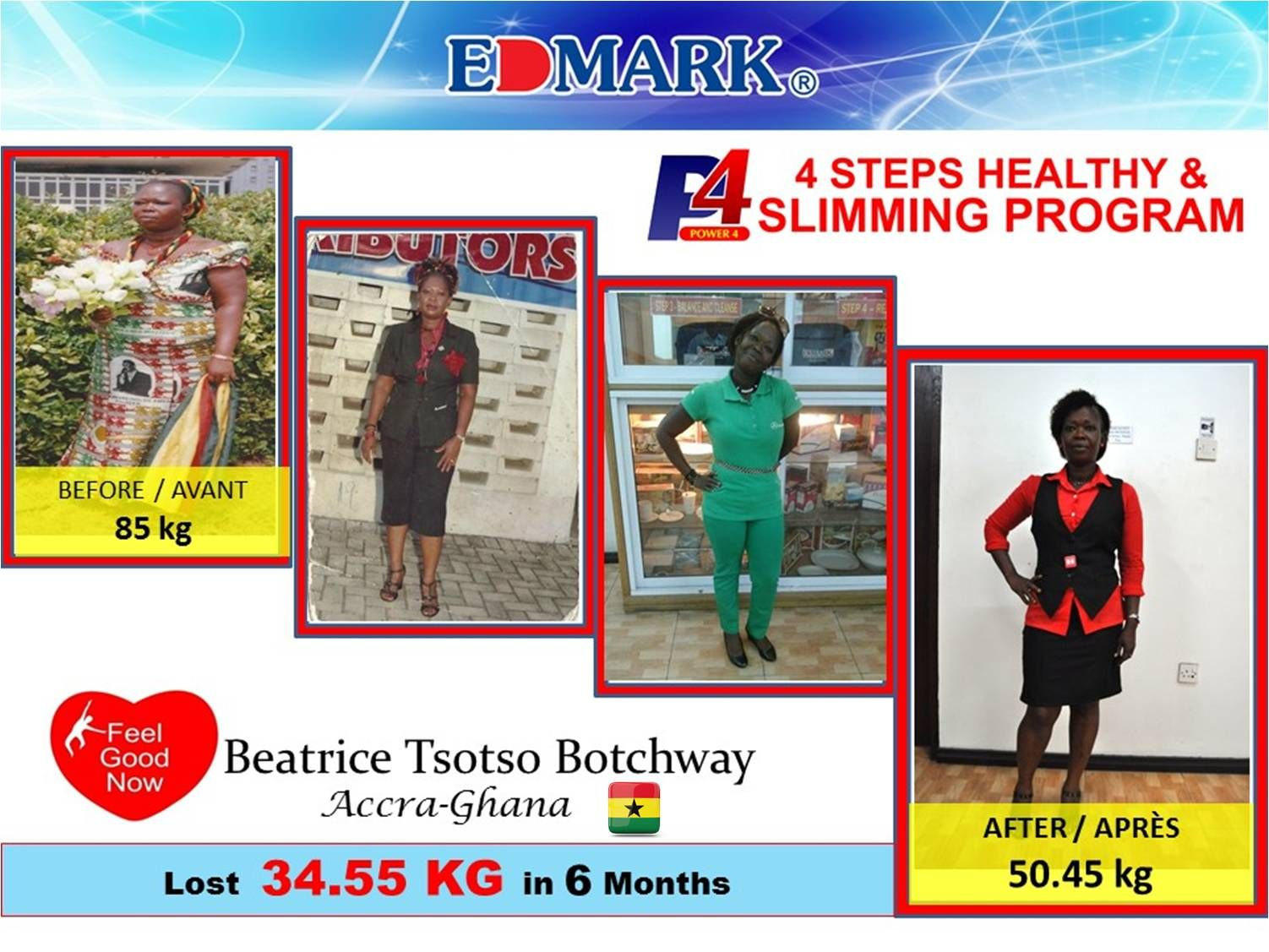 Medicare covered weight loss programs