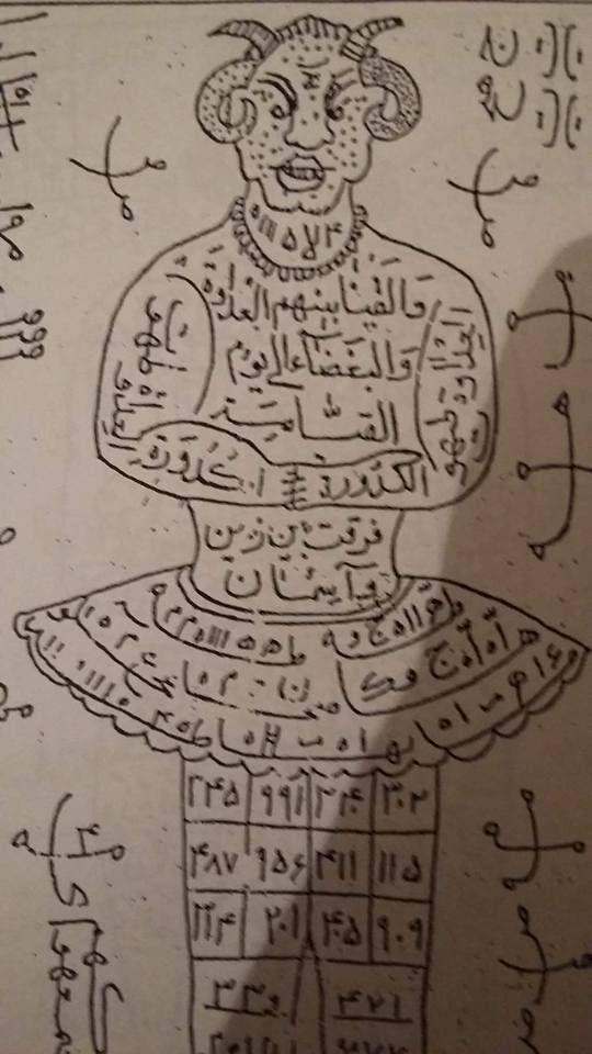 Pin By Sebati Calisir On Muskalarim My Amulets Books Free Download Pdf Black Magic Book Book Inspiration