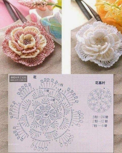 ESQUEMAS DE CROCHET | PATRONES CROCHET | Crocheted flowers 3D ...