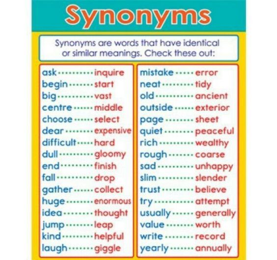 Worksheets Synonyms List For Kids what are synonyms words that have similar meanings for example sad is similar