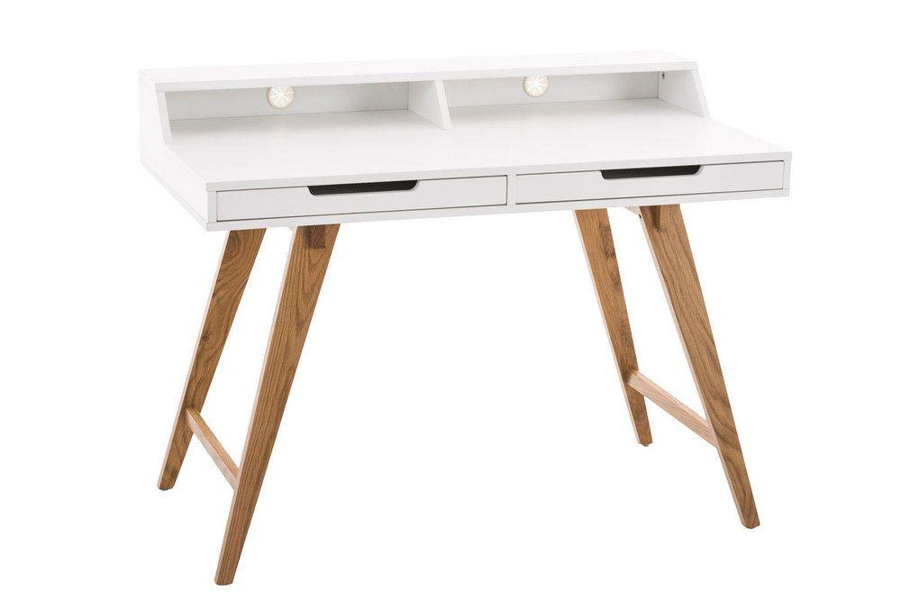 Pin Von Nicole Iselin Auf Einrichtung Indoor Schreibtischideen Schreibtisch Tisch