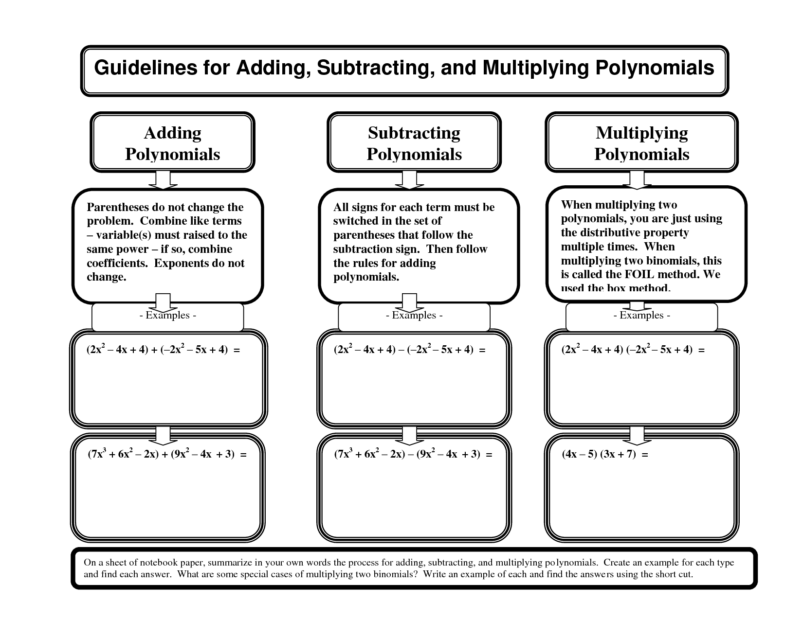 small resolution of polynomial graphic organizer   zz graphic organizer for adding subtracting  polynomials   Polynomials