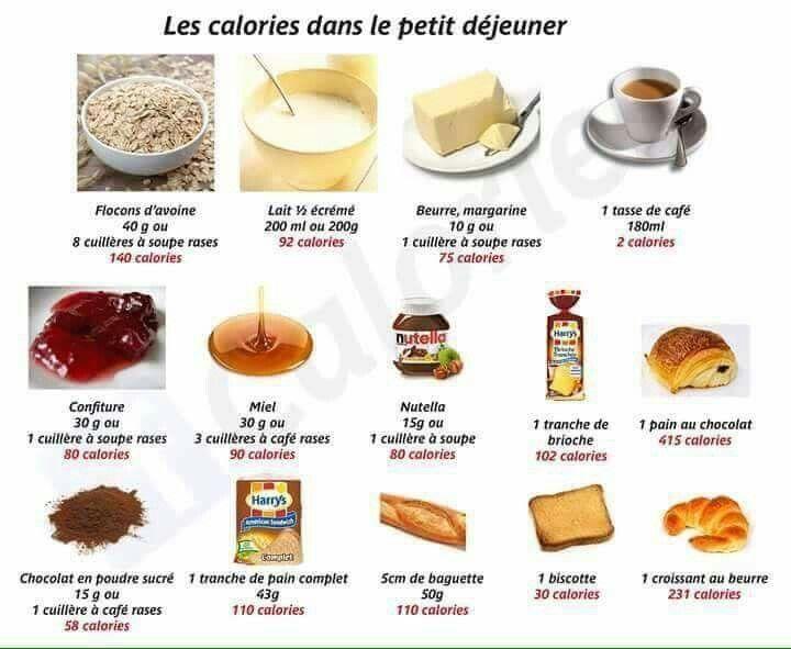#calorie