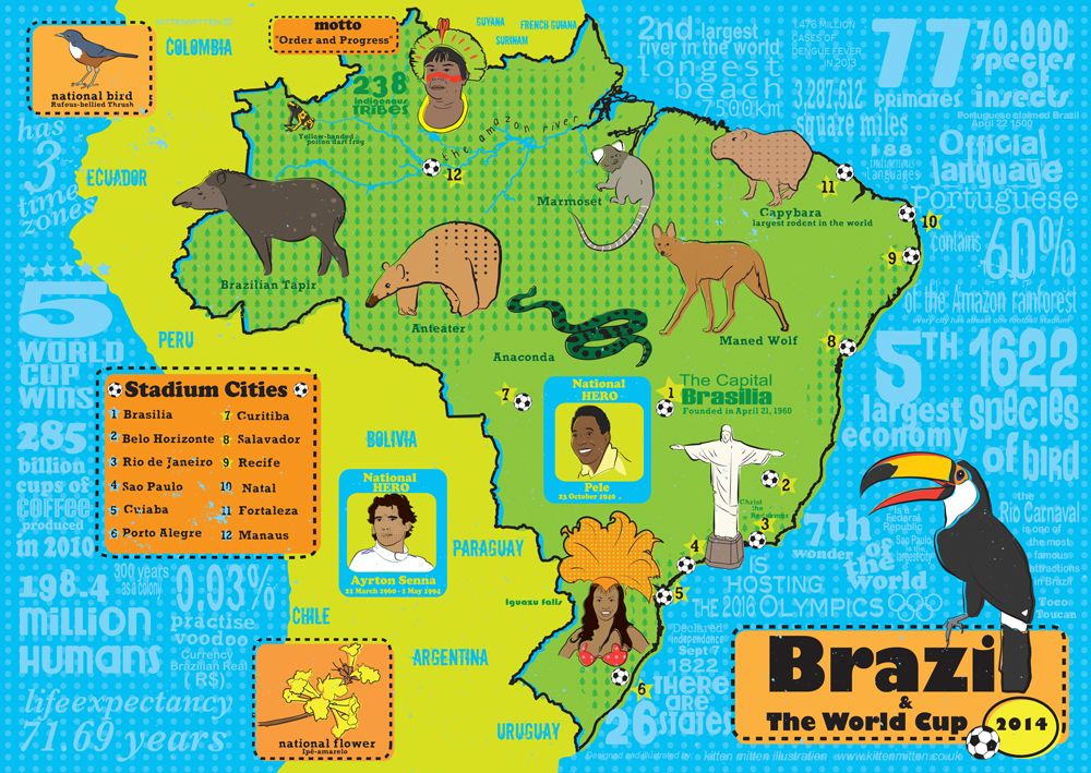 Illustrated Maps Map Of Brazil Stats And Facts Illustrated