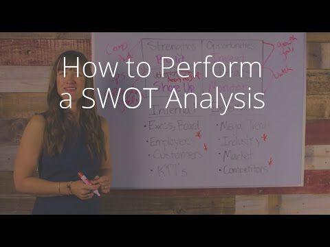 How to Perform a SWOT Analysis - YouTube (Video explicativo para