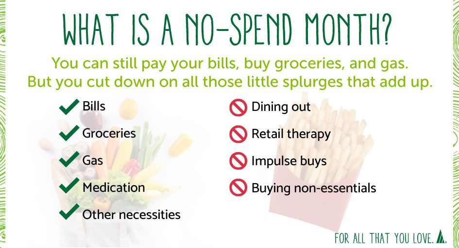 What is a nospend month buying groceries no spend