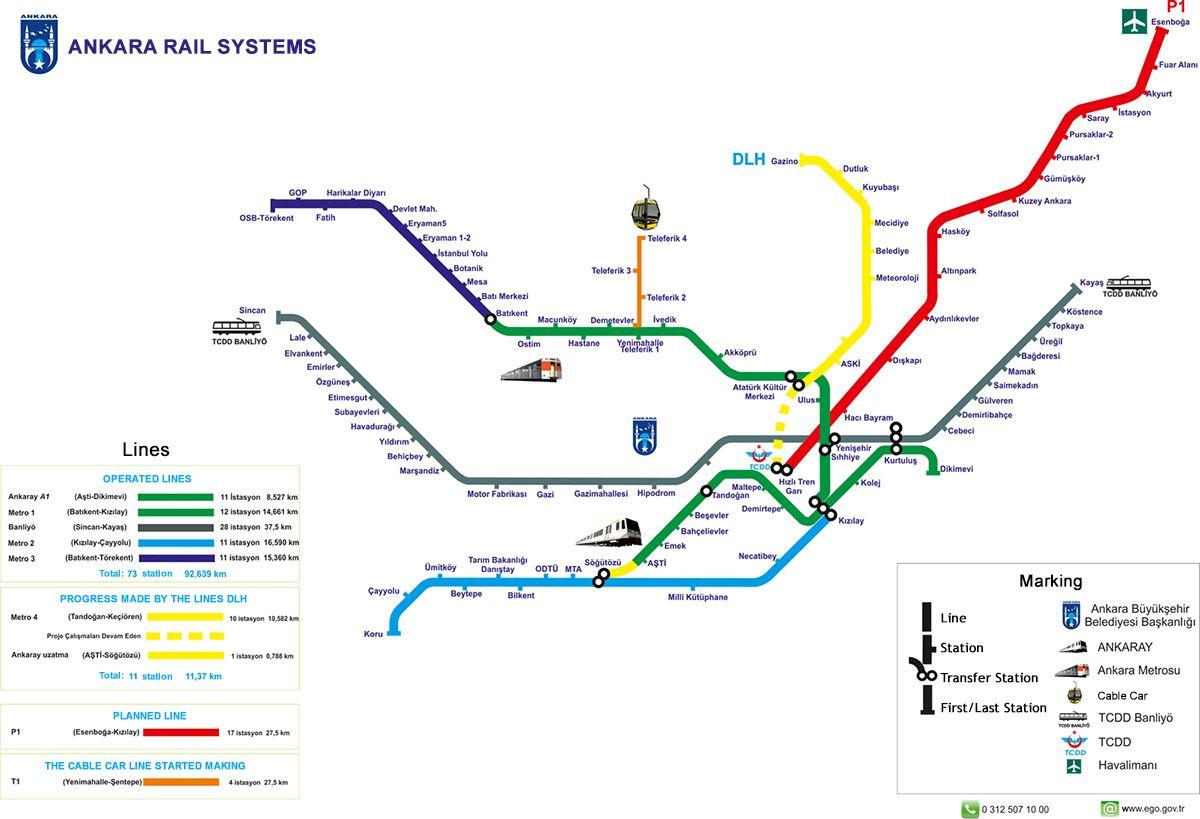 Ankara Subway Map