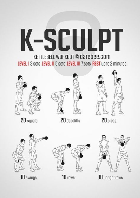 The Kettle Bell is one of the best pieces of fitness equipment for your house th... #Bell #equipment...
