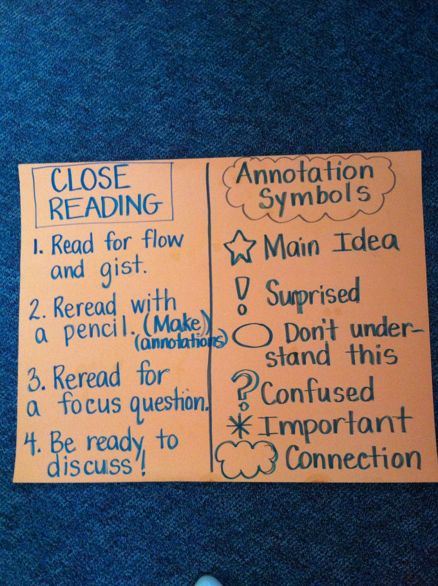 Close Reading And Annotation Symbols Chart Common Core Reading