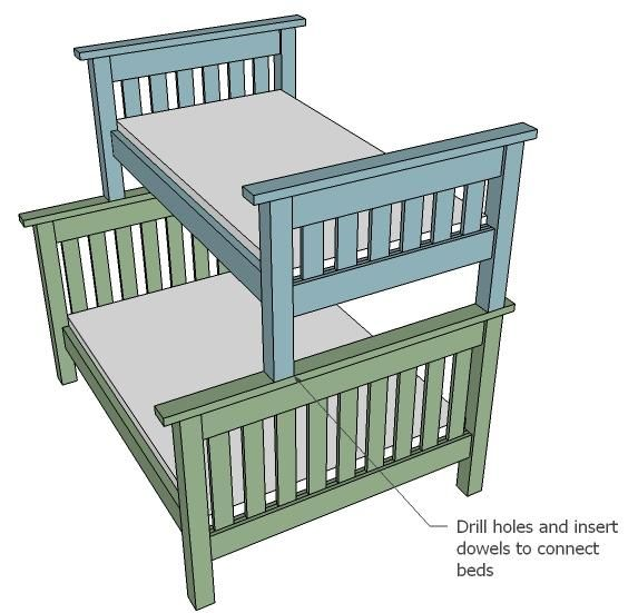 Ana white build a twin over full simple bunk bed plans for Double bed plans