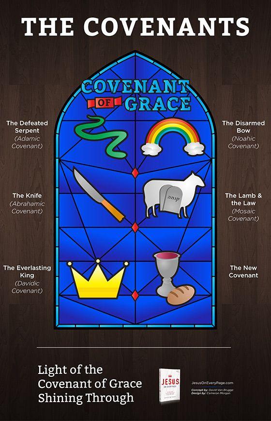 Covenants - YouTube