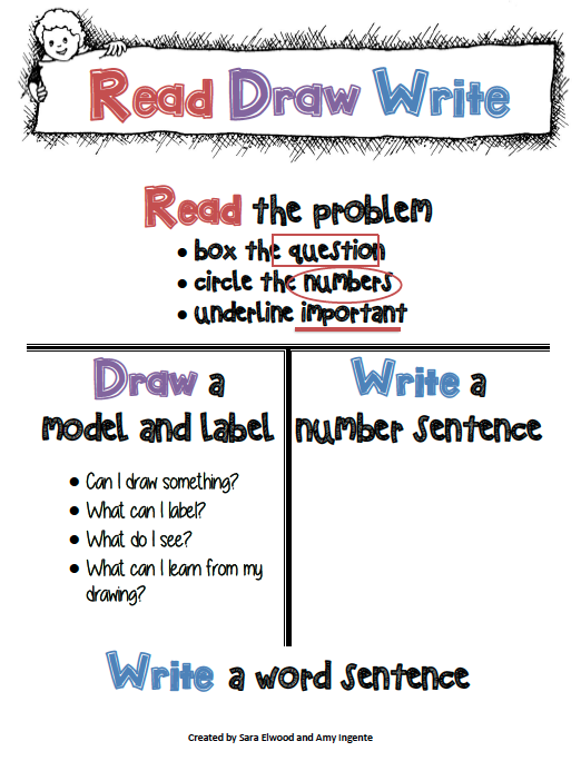 This is a great Read Draw Write poster for your classroom. | Grade 5 ...