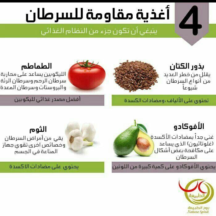 مقاومه للسرطان Healthy Cooking Food
