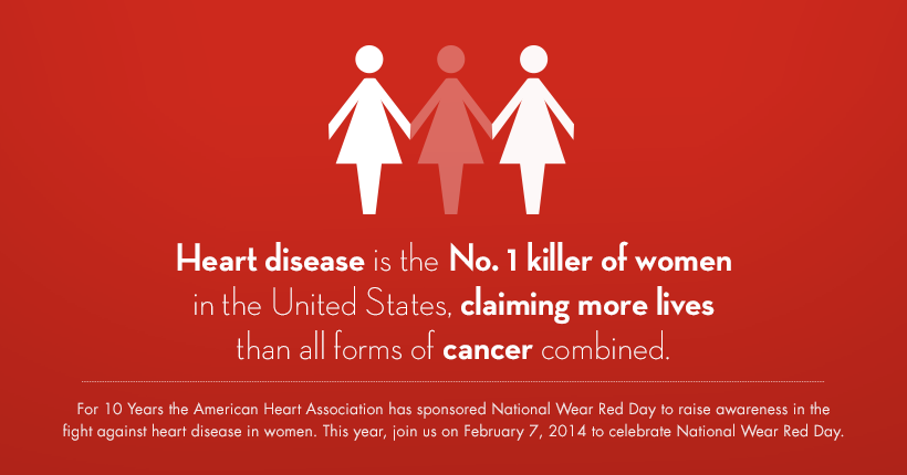 Behind National Wear Red Day - Go Red For Women | Women ...  |For Heart Month Wear Red