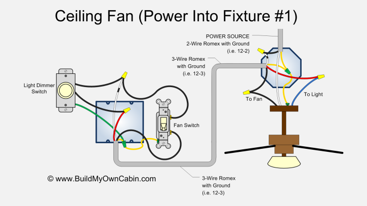 Wiring For Ceiling Fan With Light: 1000+ images about electrical - home on Pinterest | Dual ceiling fan,  Fluorescent light fixtures and Electrical wiring,Lighting