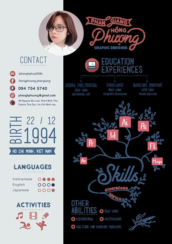 resume    cv by phan giang hong phuong  find more