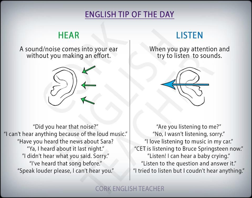 Advanced C1 listening | LearnEnglish Teens - British Council