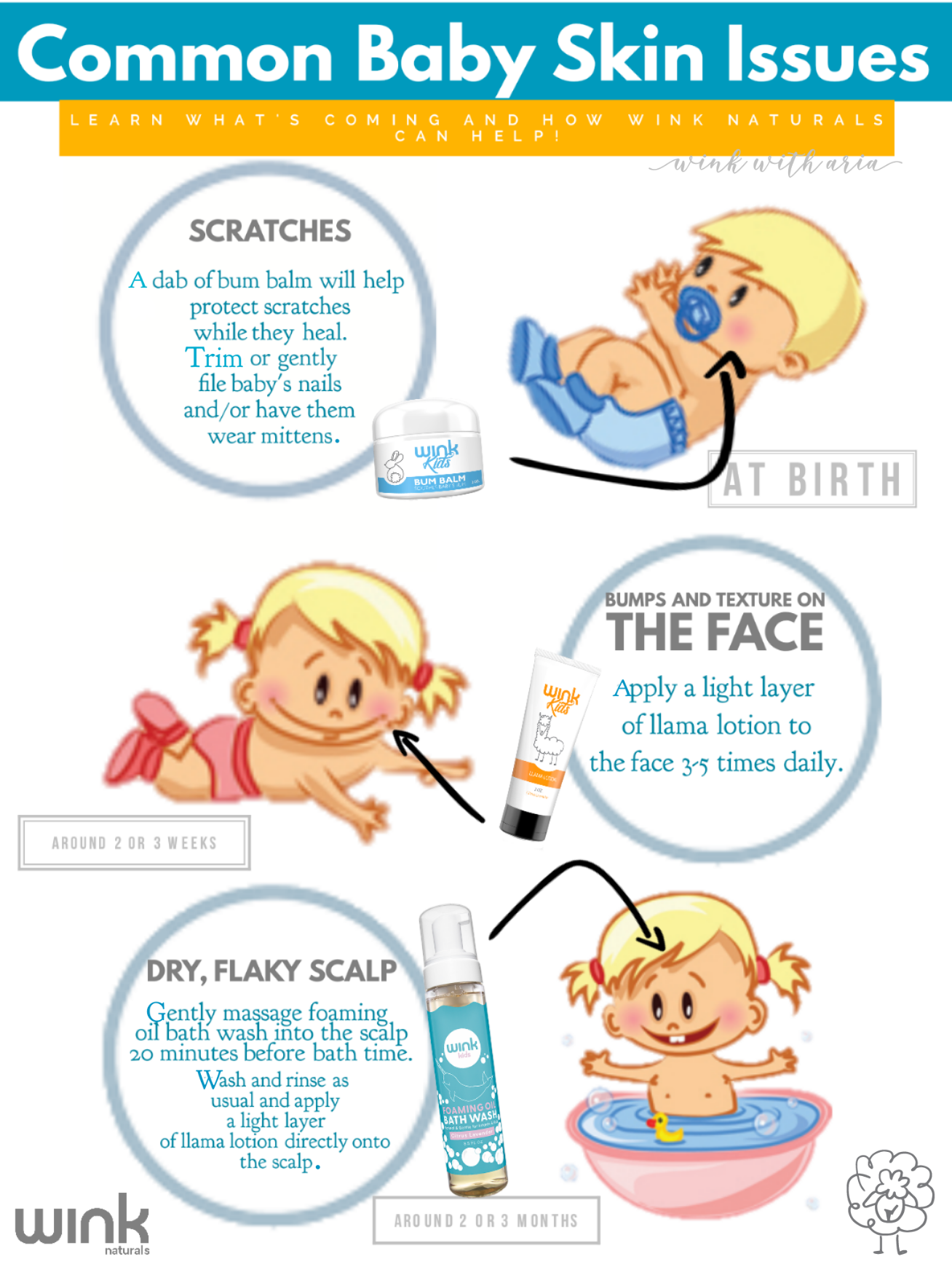 Common Skin problems for babies! Help them with safe ...