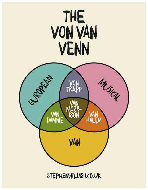 Wiring Diagram Humor - Wiring Diagrams on