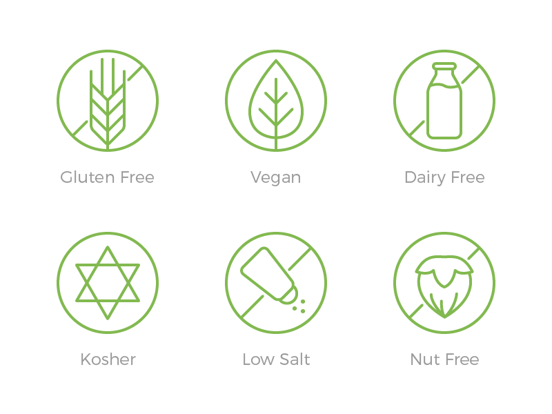 Organic Food Category Icons Organic Recipes Food Categories Food