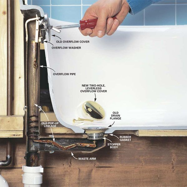 How to Convert Bathtub Drain Lever to a Lift-and-Turn Drain ...