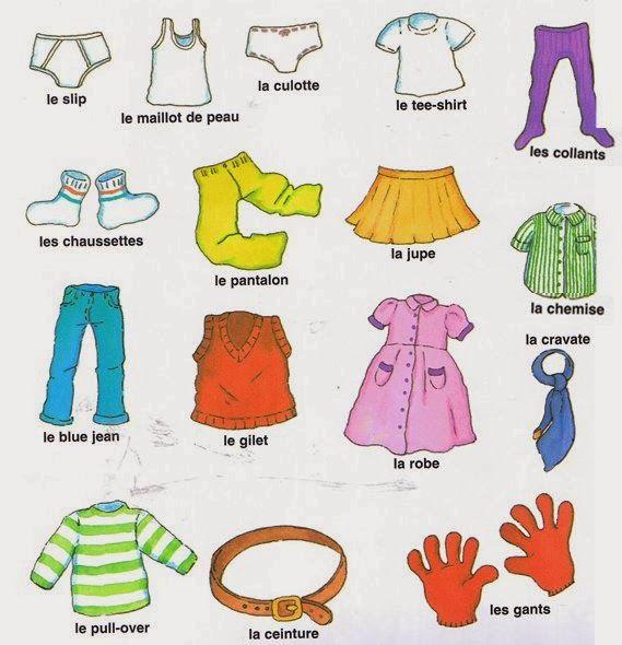 Vocabulario Sobre Prendas De Vestir Con Imagenes Imagui