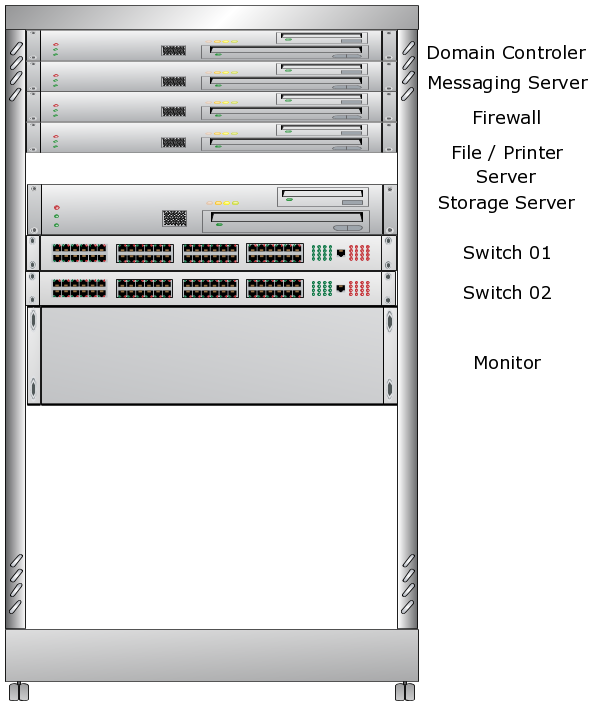 A Rack Diagram Helps Make Quick Work Of Designing And Documenting A Rack Of Network Equipment Storage Server Network Rack Networking
