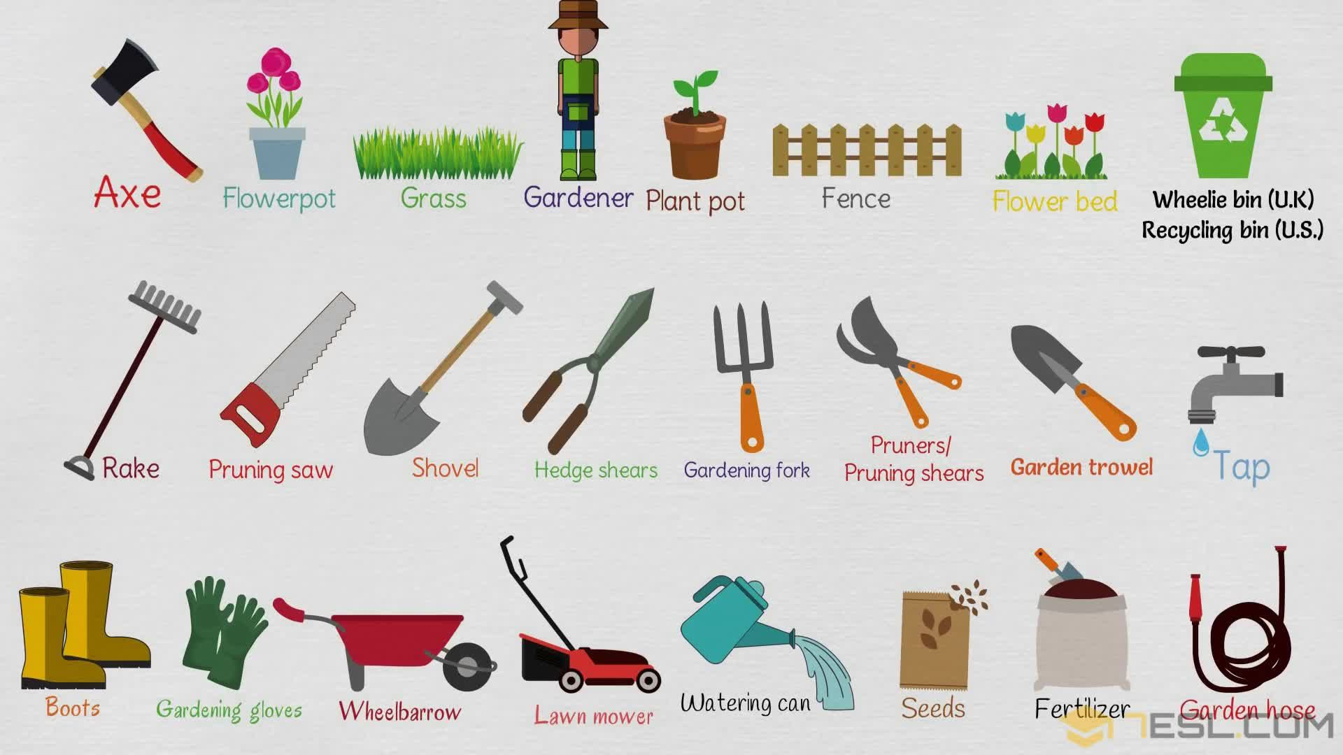 Gardening Tools Names List With Useful Pictures Garden Tools