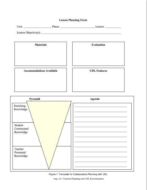 a universal design template for lesson plans interesting i want to