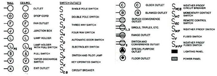 electrical schematic symbols | Interiors (its what i do ...