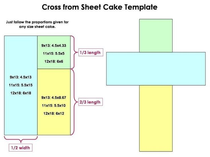 Instructions On How To Make A Cross Cake From A Sheet Cake