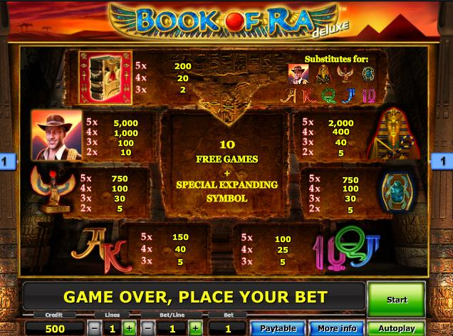 Игровые автоматы книга играть бесплатно без регистрации игровые аппараты без регистраци