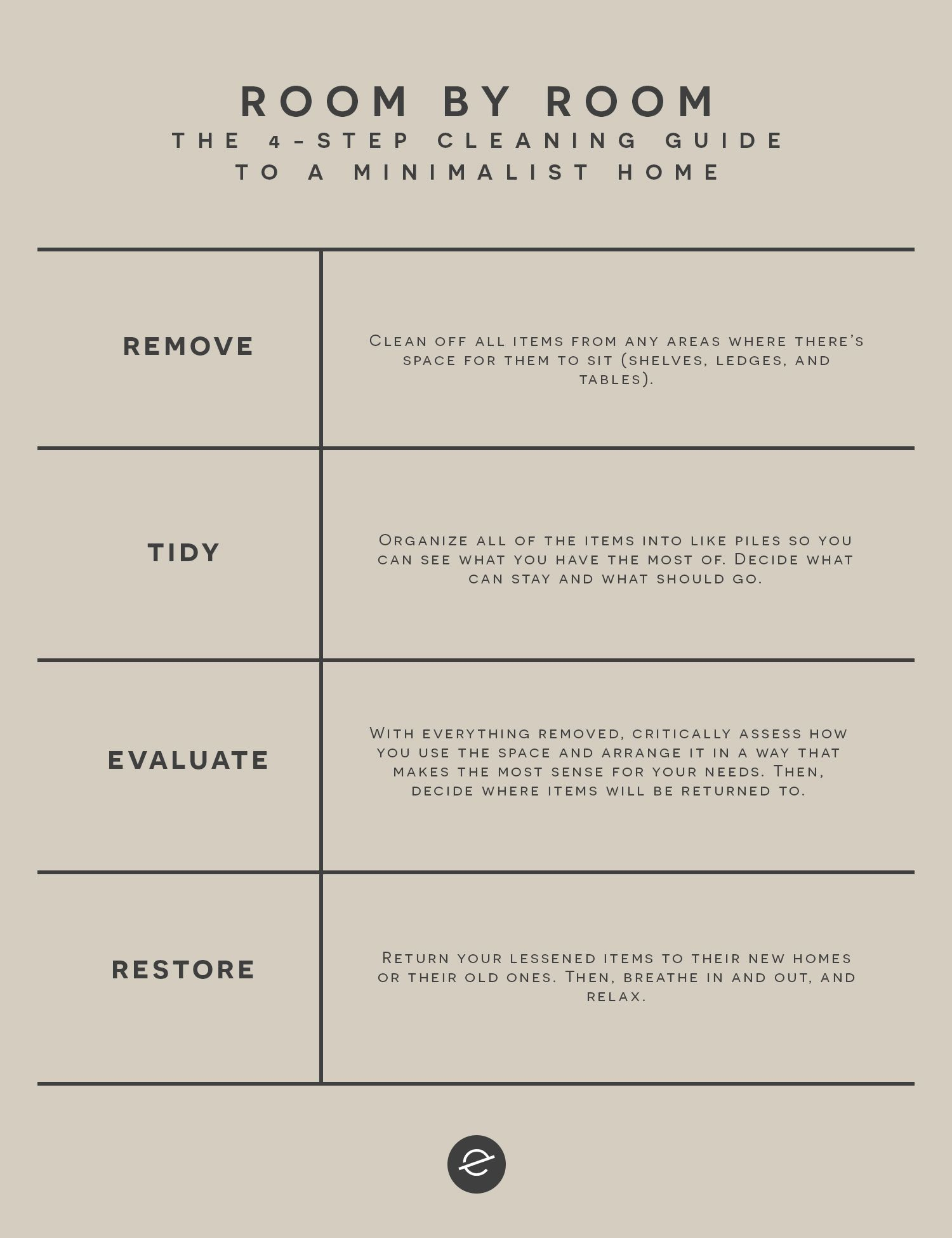 Room By Room The 4 Step Checklist To A Minimalist Home Room