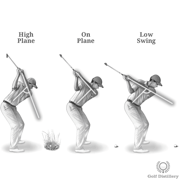 This site providesinformation on the many different tweaks a golfer can make leading up to a golf shot.Every tweak andtheir ultimateeffectson golf shotsarethroughly explained using beautiful illustrations and detailed notes. Deviations from the norm are grouped along those that occur during the setup, the swing, and the club selection. Setup Tweaks The following list of … Continue reading Tweaks to Improve your Golf Game