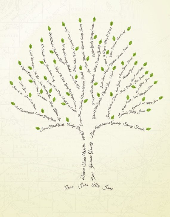 custom family tree 6 generation or descendant tree print copy g n ration personnalis et. Black Bedroom Furniture Sets. Home Design Ideas