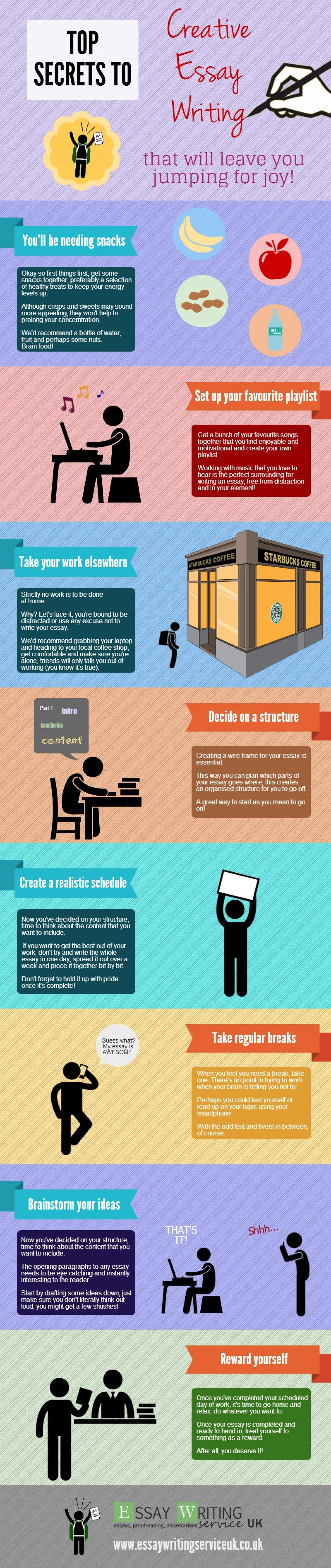 images about essay infographics on pinterest   essay writing        images about essay infographics on pinterest   essay writing  infographic and proposals