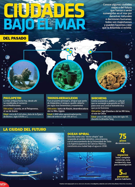 Conoce algunas ciudades viejas o del futuro que fueron o serán sumergidas en el mar por desastres naturales o decisiones humanas. #Infographic