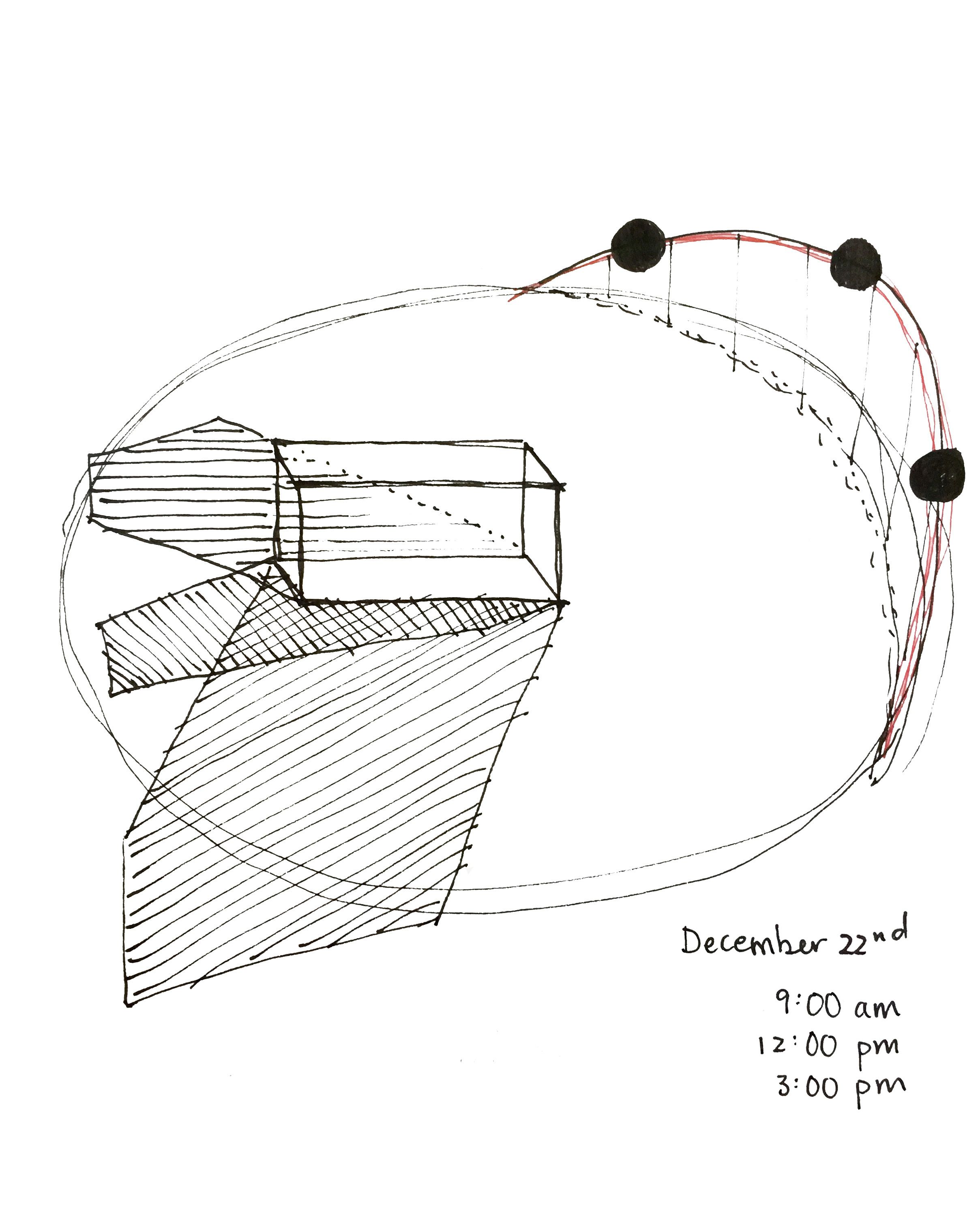 hight resolution of university of versailles science library diagram of sun path in december kellyli 48105 s15