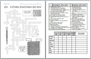 Forensic Science: Fiber Evidence Review Worksheet | Projects to Try ...