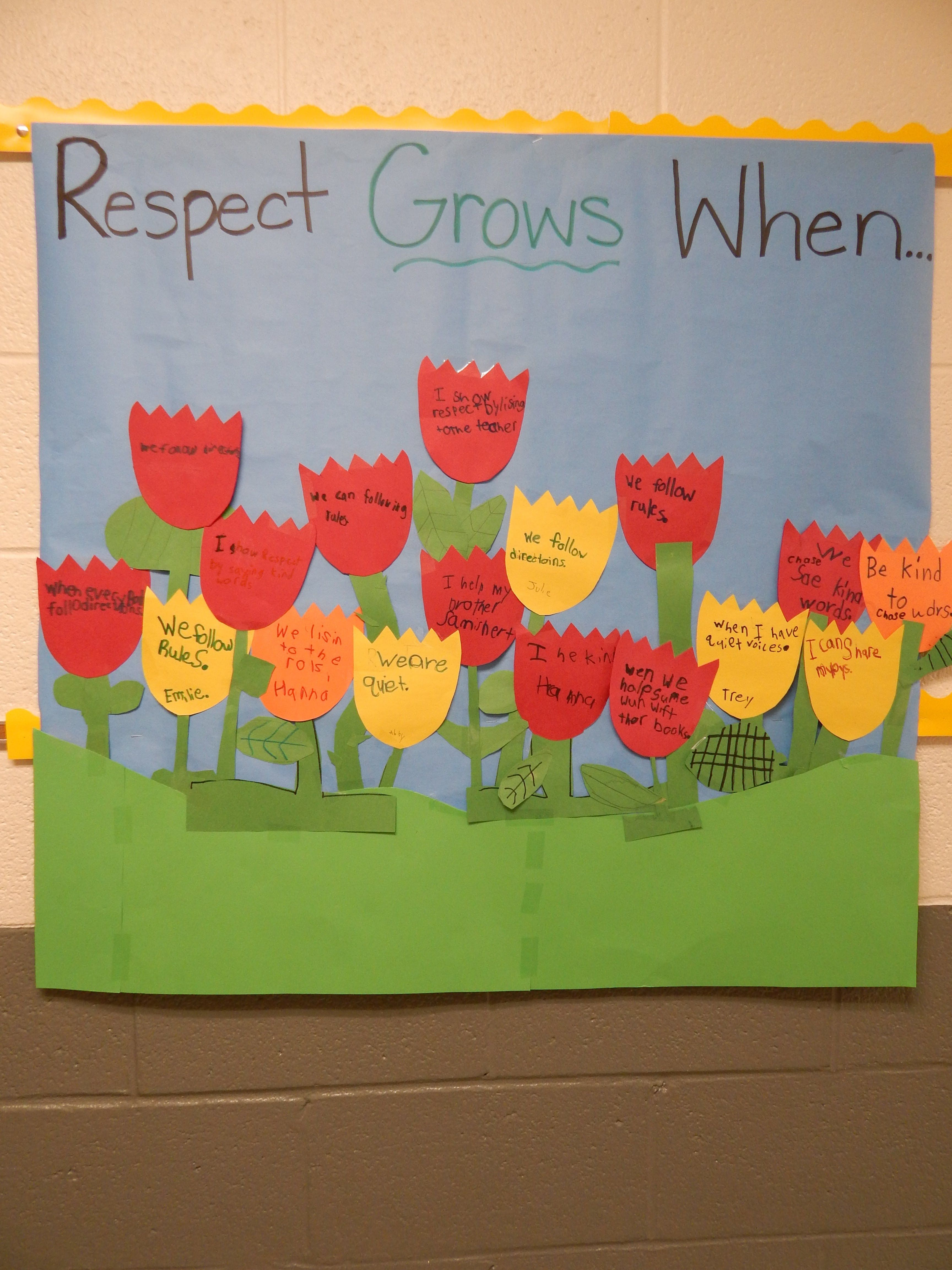 Image Gallery Respect Activities