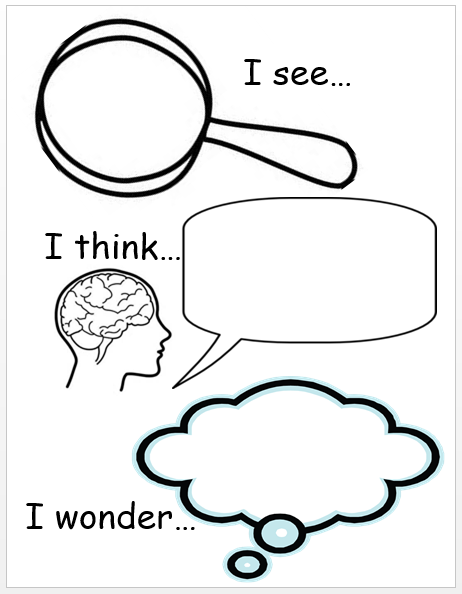See Think Wonder template from the curious kindergarten