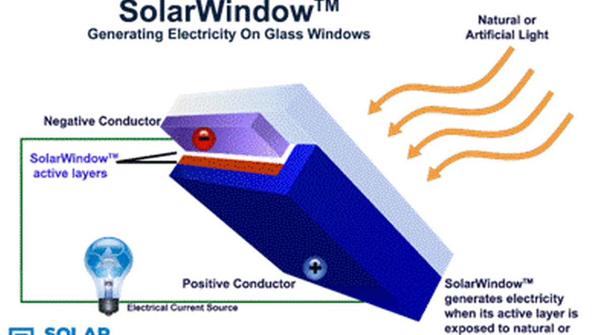 Revolutionary New Solar Windows Could Generate 50 Times More Power Than Conventional Photovoltaics Solar Windows Solar Solar Panels